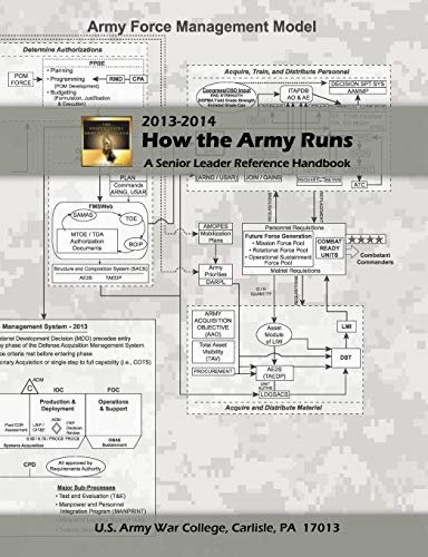 9781782664765: How the Army Runs: A Senior Leader Reference Handbook, 2013-2014