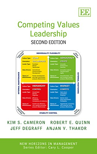 9781783477128: Competing Values Leadership (New Horizons in Management Series)