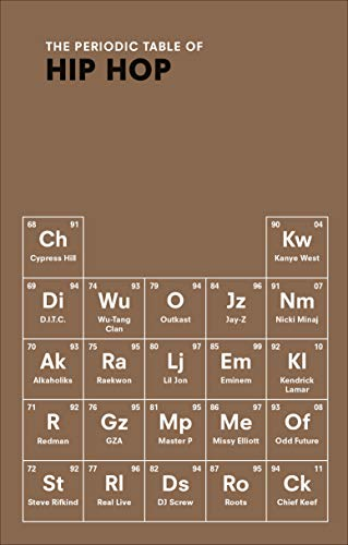 9781785031649: The Periodic Table Of Hip Hop