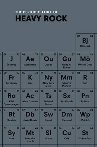 The Periodic Table of HEAVY ROCK (Hardback): Ian Gittins