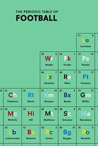 9781785031816: The Periodic Table of Football