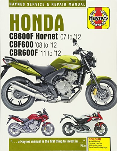 Honda CB600 Hornet, CBR600F (07-1: Matthew Coombs (author)