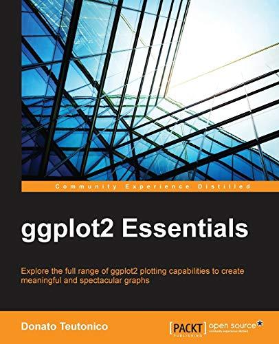 9781785283529: ggplot2 Essentials