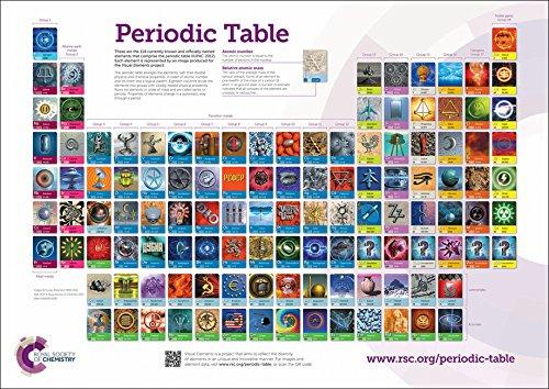 9781788011921: RSC Periodic Table Wallchart, 2A0