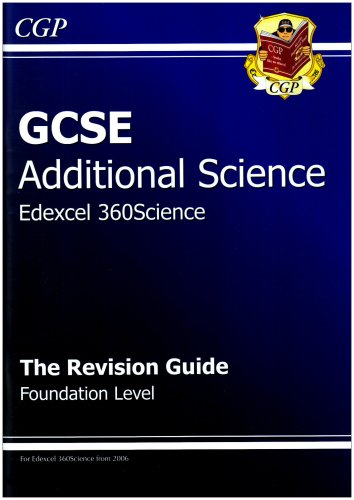 ocr 21st century science coursework guidance