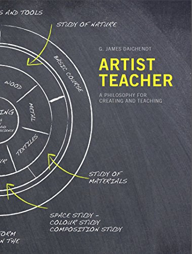 9781841503134: Artist-Teacher: A Philosophy for Creating and Teaching
