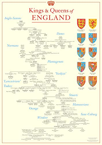 9781841653648: Kings and Queens of England Poster