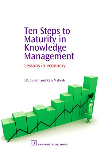 Ten Steps to Maturity in Knowledge Management: J. K. Suresh,