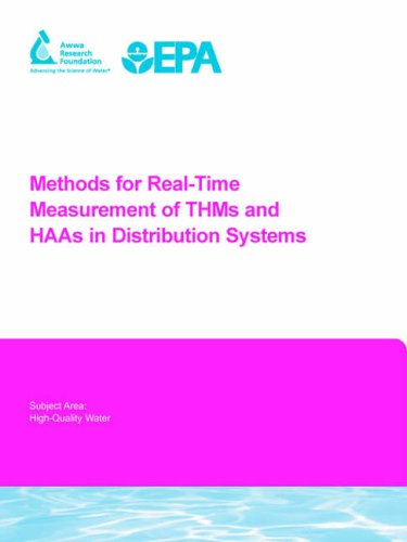 Methods for Real-Time Measurement of Thms and: Gary L. Emmert