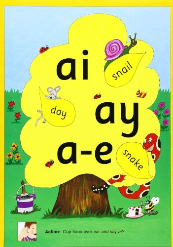 9781844140299: Jolly Phonics Alternative Spelling & Alphabet Poster (in Print Letters)