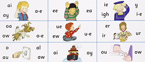 9781844140305: Jolly Phonics Letter Sound Strips: In Print Letters