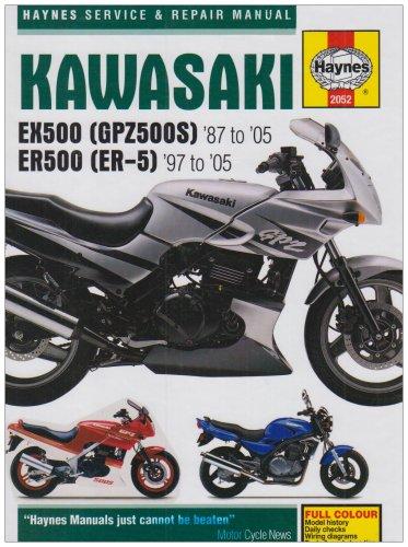 Kawasaki EX500 (GPZ500S) and ER500 (ER-5) Service: J.H. Haynes