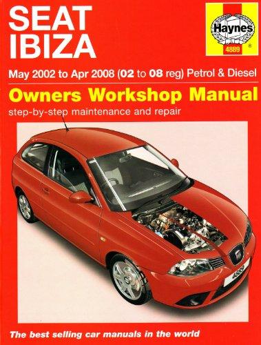 Seat Ibiza Petrol and Diesel: Martynn Randall