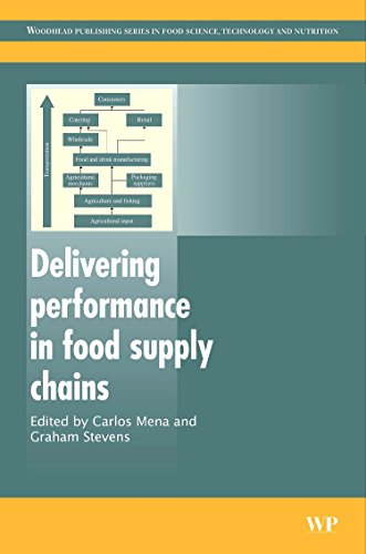 Delivering Performance in Food Supply Chains: Carlos Mena