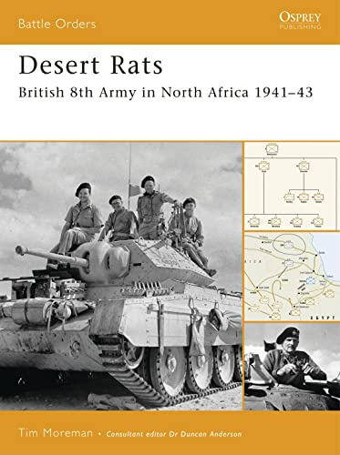 9781846031441: Desert Rats: British 8th Army in North Africa 1941–43 (Battle Orders)