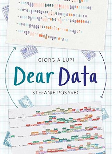 9781846149061: Dear Data