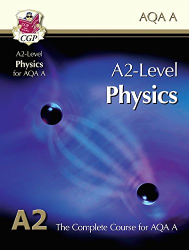 aqa physics a level coursework Hi all, i have got a 27 out of 40 on my coursework and wanted to make sure if that is a b grade this coursework is worth 20% of my overall grade.
