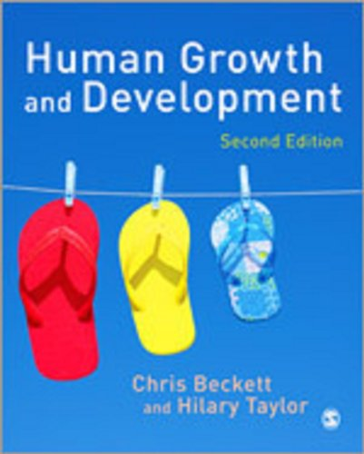 Human Resource Development: Features, Scope and Objectives