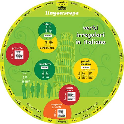 9781847950918: Italian Verb Wheel (Verbi Irregolari in Italiano)