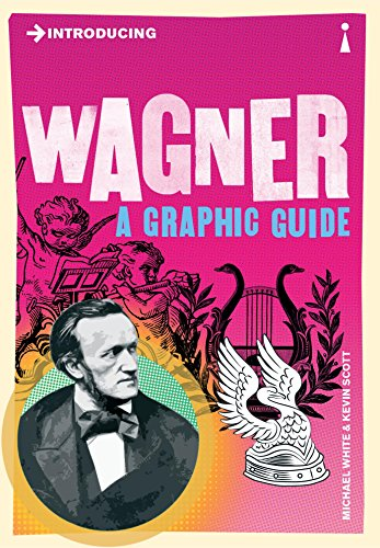 Introducing Wagner (Paperback or Softback)