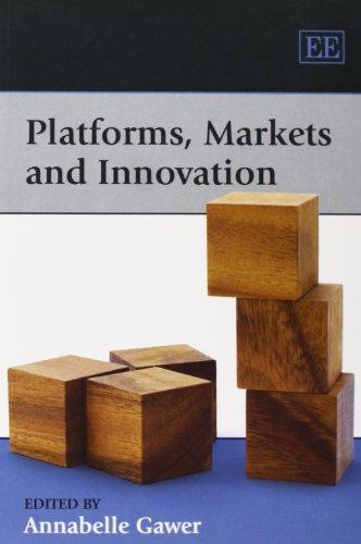 9781848447899: Platforms, Markets and Innovation
