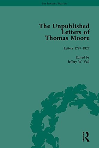 The Unpublished Letters of Thomas Moore (Hardback): Jeffery W. Vail