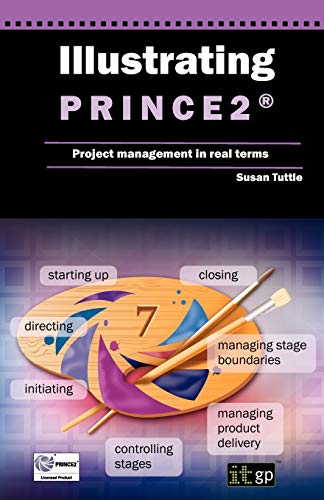 9781849283250: Illustrating Prince2 Project Management in Real Terms