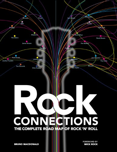9781849384520: Rock Connections