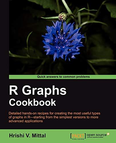 R Graph Cookbook: Mittal, Hrishi