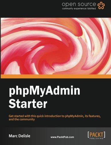 9781849517546: phpMyAdmin Starter