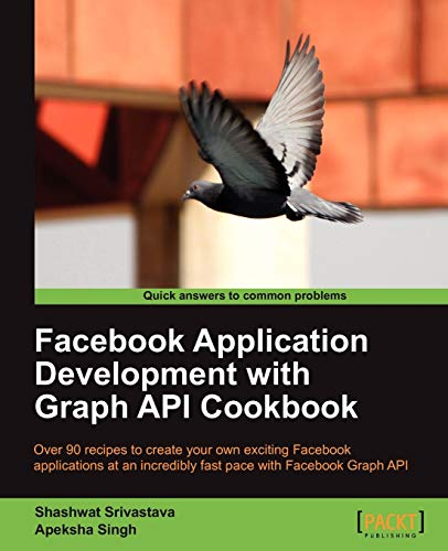 9781849690928: Facebook Application Development with Graph API Cookbook
