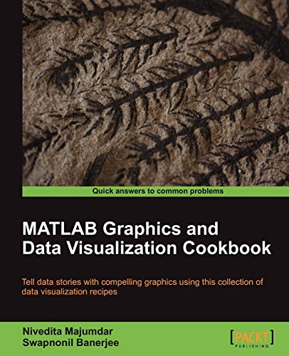 9781849693165: MATLAB Graphics and Data Visualization Cookbook (Quick Answers to Common Problems)