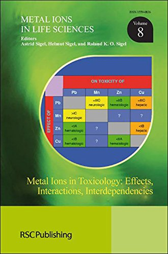 9781849730914: Metal Ions in Toxicology: Effects, Interactions, Interdependencies: RSC (Metal Ions in Life Sciences)