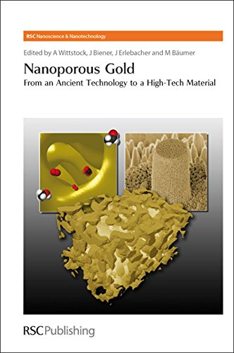 Nanoporous Gold: From an Ancient Technology to a High-Tech Material