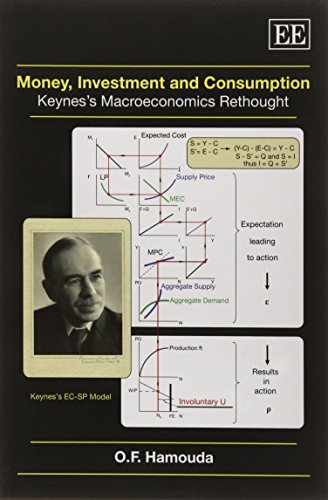 9781849800549: Money, Investment and Consumption: Keynes's Macroeconomics Rethought