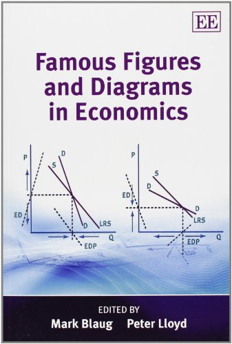 9781849803151: Famous Figures and Diagrams in Economics