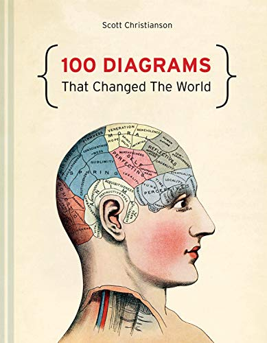 9781849940764: 100 Diagrams That Changed the World