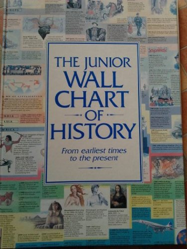 9781851703401: The Junior Wall Chart of History