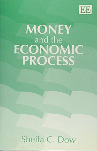 9781852785666: Money and the Economic Process