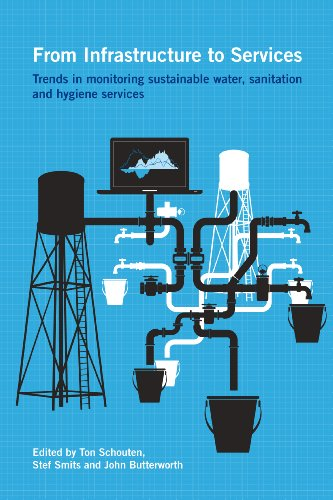 From Infrastructure to Services: Trends in Monitoring Sustainable Water, Sanitation and Hygiene ...
