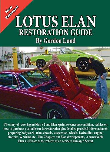 Lotus Elan Restoration Guide (Paperback): Gordon Lund