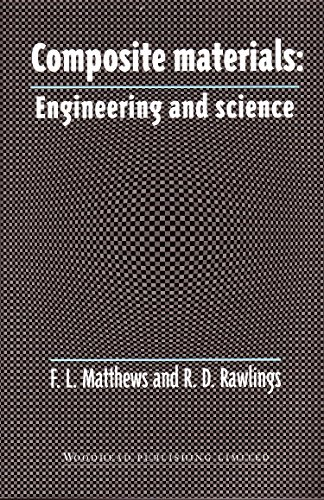Composite Materials: Engineering and Science (Woodhead Publishing