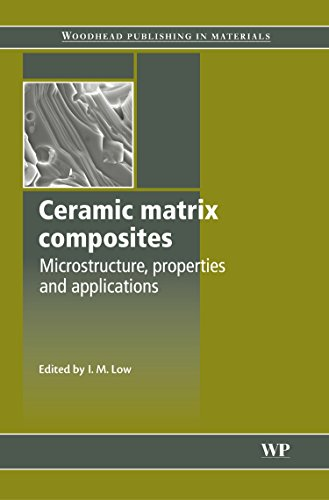 9781855739420: Ceramic-Matrix Composites: Microstructure, Properties and Applications