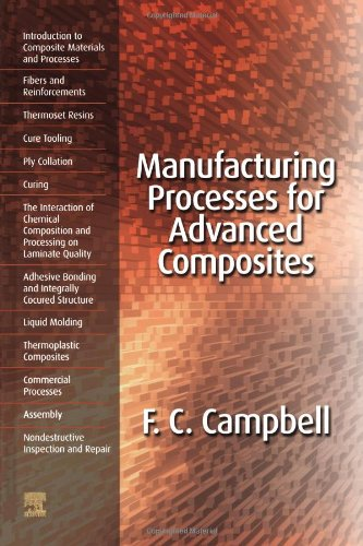 9781856174152: Manufacturing Processes for Advanced Composites