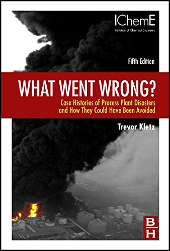 9781856175319: What Went Wrong?, Fifth Edition: Case Histories of Process Plant Disasters and How They Could Have Been Avoided (Butterworth-Heinemann/IChemE)