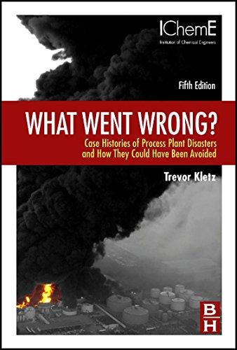 Trevor kletz what went wrong