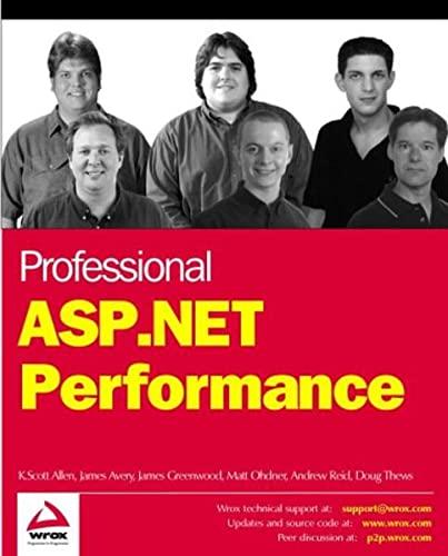 Professional ASP.NET Performance: Matt Odhner, Doug
