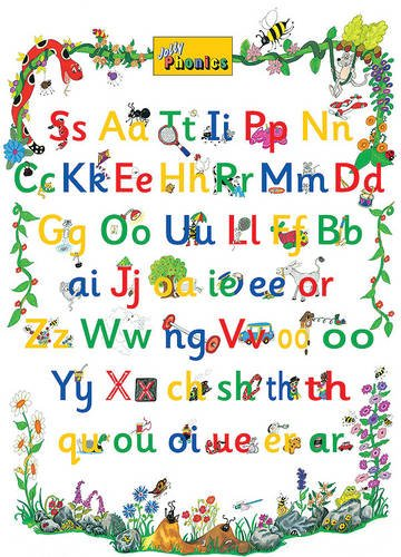 9781870946230: Jolly Phonics Letter Sound Poster