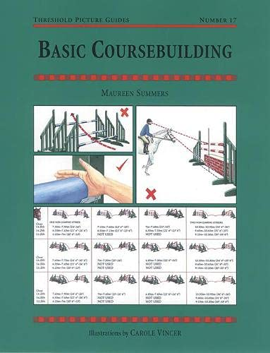 9781872082066: Basic Coursebuilding (Threshold Picture Guides)