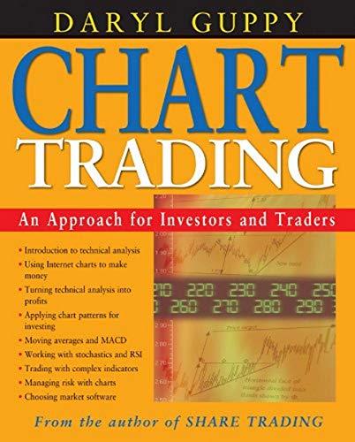 Chart Trading (Paperback): Daryl Guppy